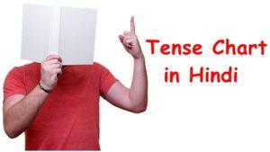 Tense Chart in Hindi नियम और उदहारण सहित